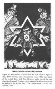 anti Jewish anti Zionism